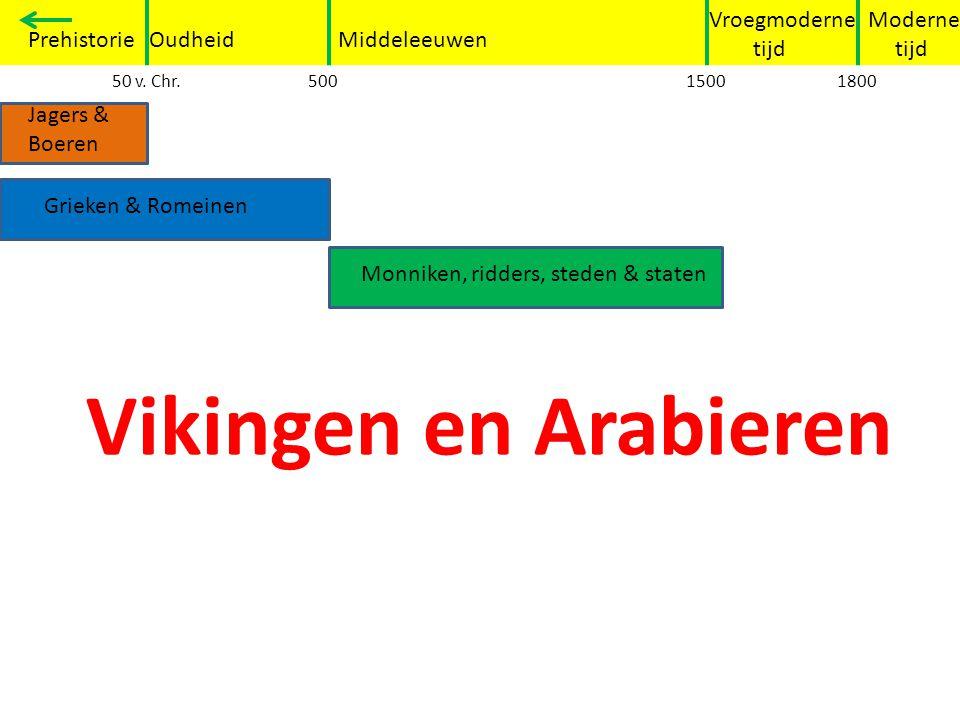 Vikingen en Arabieren Grieken en Romeinen Vroegmoderne tijd Moderne