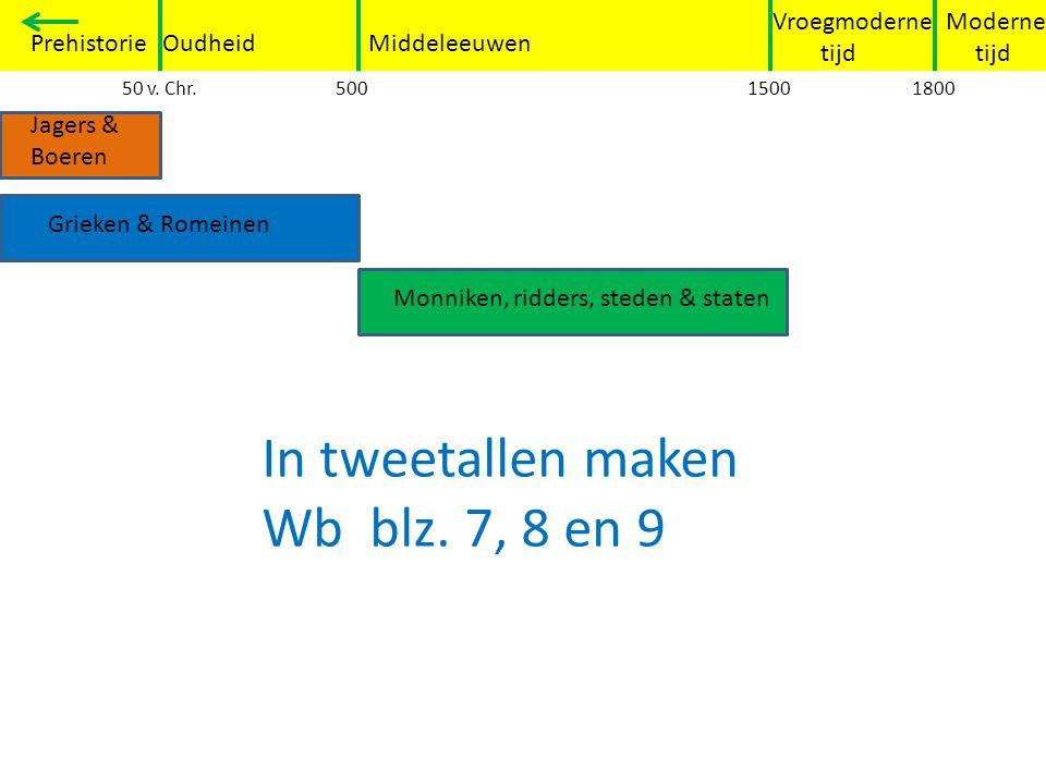 In tweetallen maken Wb blz. 7, 8 en 9 Grieken en Romeinen Vroegmoderne