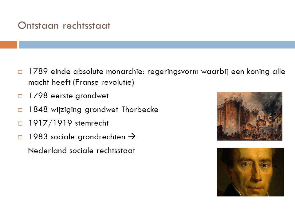 Ontstaan rechtsstaat 1789 einde absolute monarchie: regeringsvorm waarbij een koning alle macht heeft (Franse revolutie)