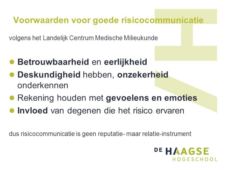 Voorwaarden voor goede risicocommunicatie