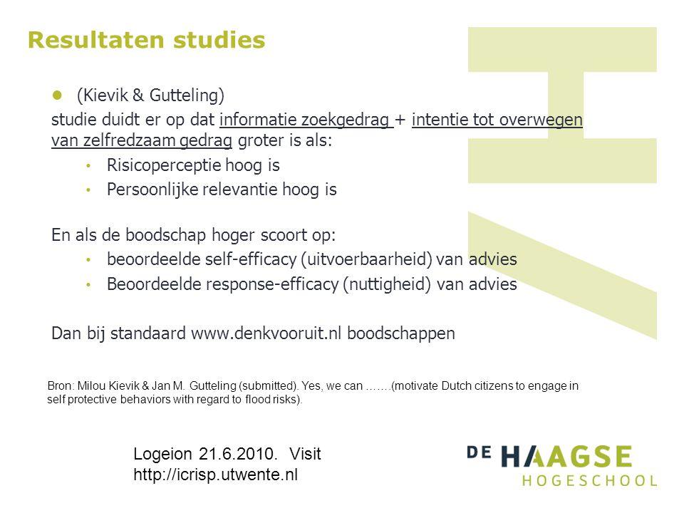 Resultaten studies (Kievik & Gutteling)