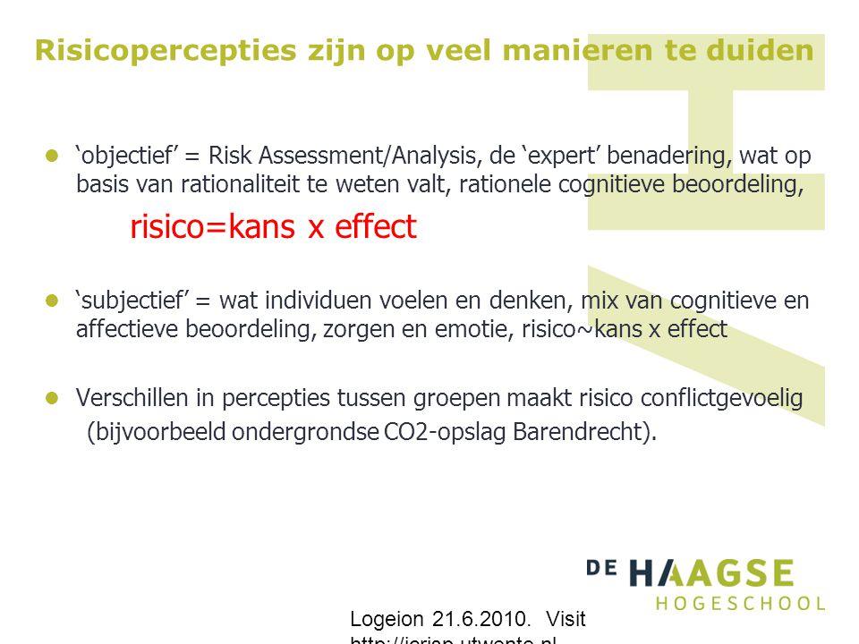 Risicopercepties zijn op veel manieren te duiden