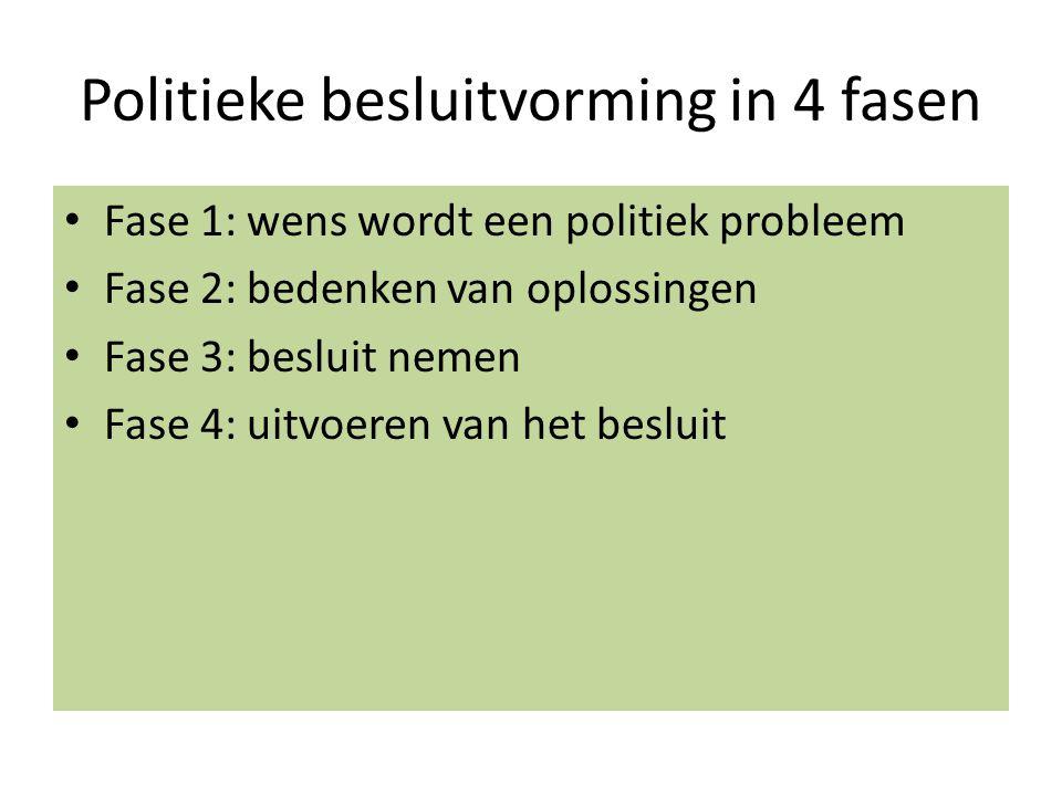 Politieke besluitvorming in 4 fasen