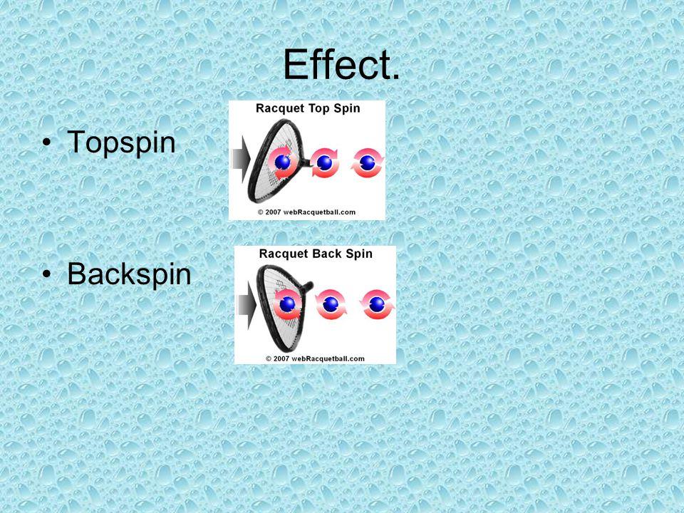 Effect. Topspin Backspin