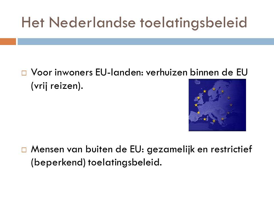 Het Nederlandse toelatingsbeleid