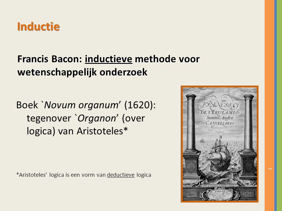 Inductie Francis Bacon: inductieve methode voor wetenschappelijk onderzoek.