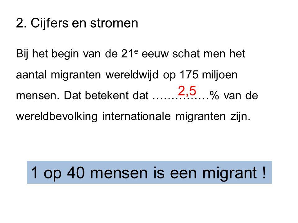 1 op 40 mensen is een migrant !
