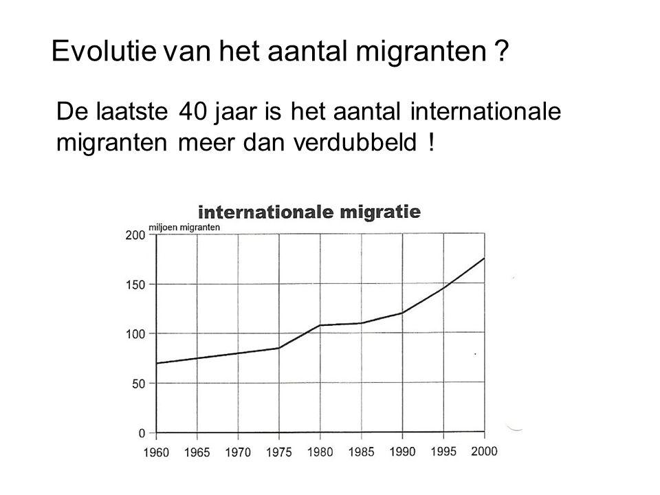 Evolutie van het aantal migranten