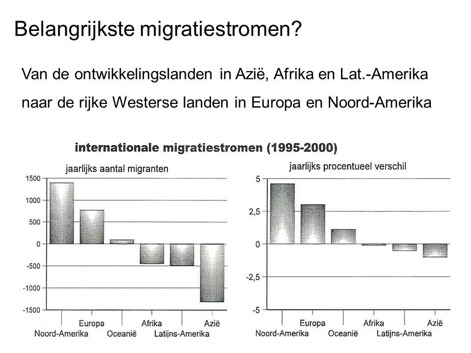 Belangrijkste migratiestromen