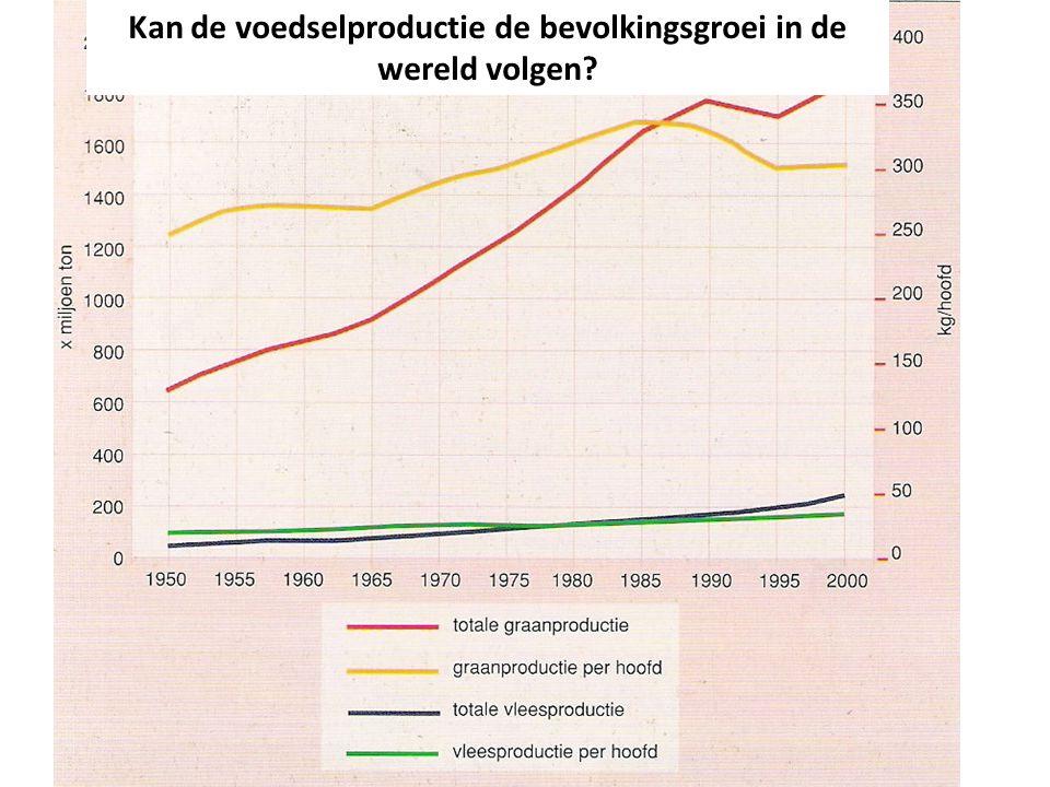 Kan de voedselproductie de bevolkingsgroei in de wereld volgen