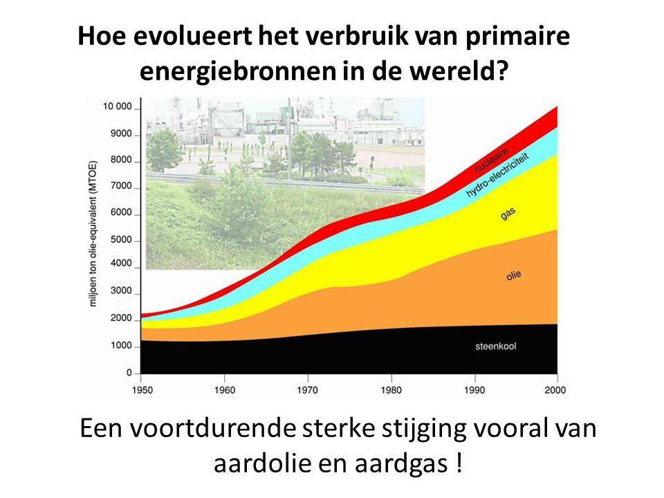 Hoe evolueert het verbruik van primaire energiebronnen in de wereld