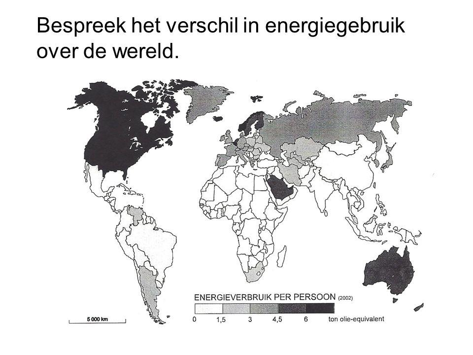 Bespreek het verschil in energiegebruik over de wereld.