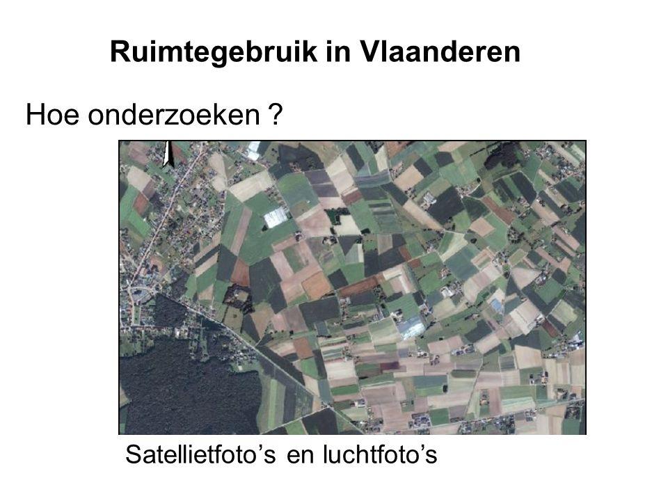 Ruimtegebruik in Vlaanderen