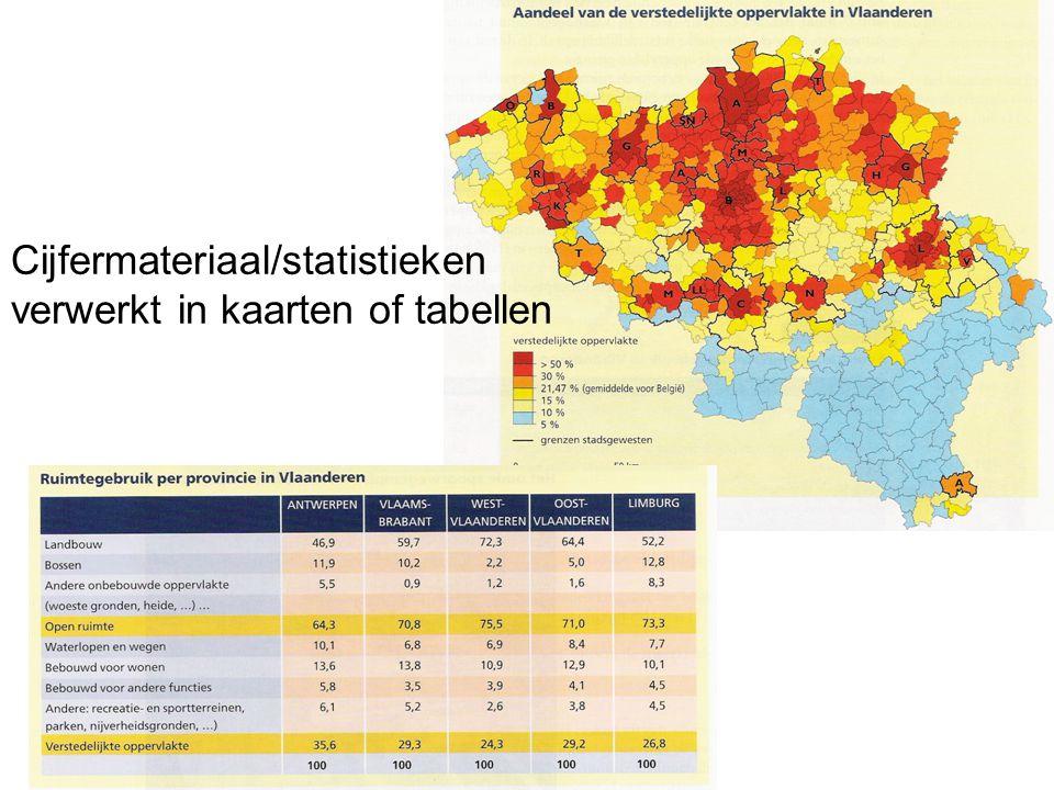 Cijfermateriaal/statistieken