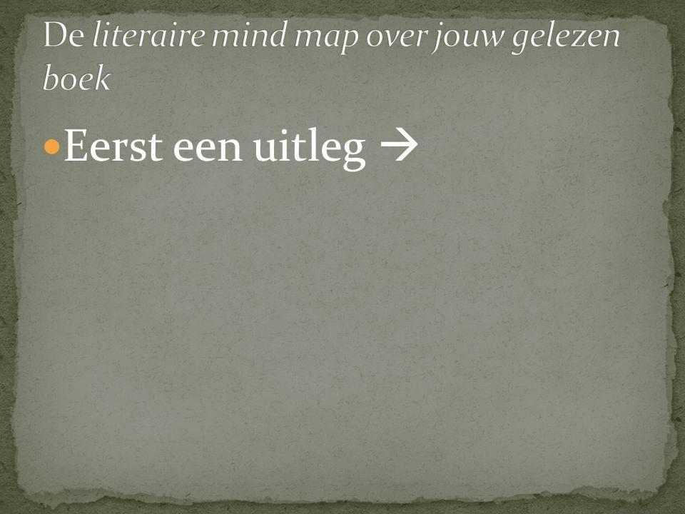 De literaire mind map over jouw gelezen boek