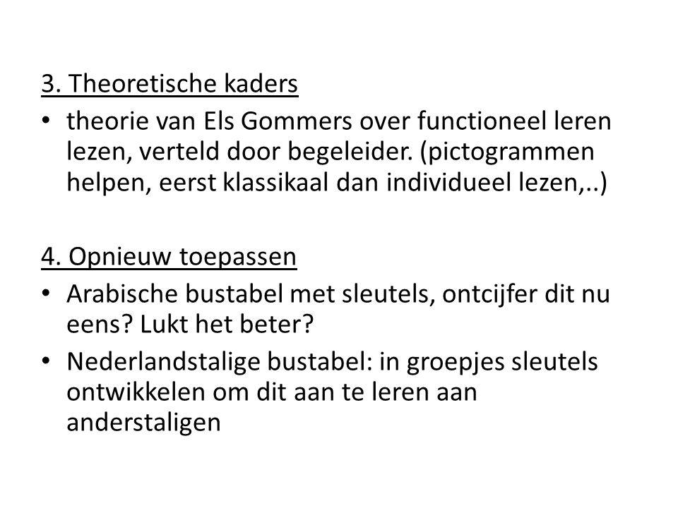 3. Theoretische kaders