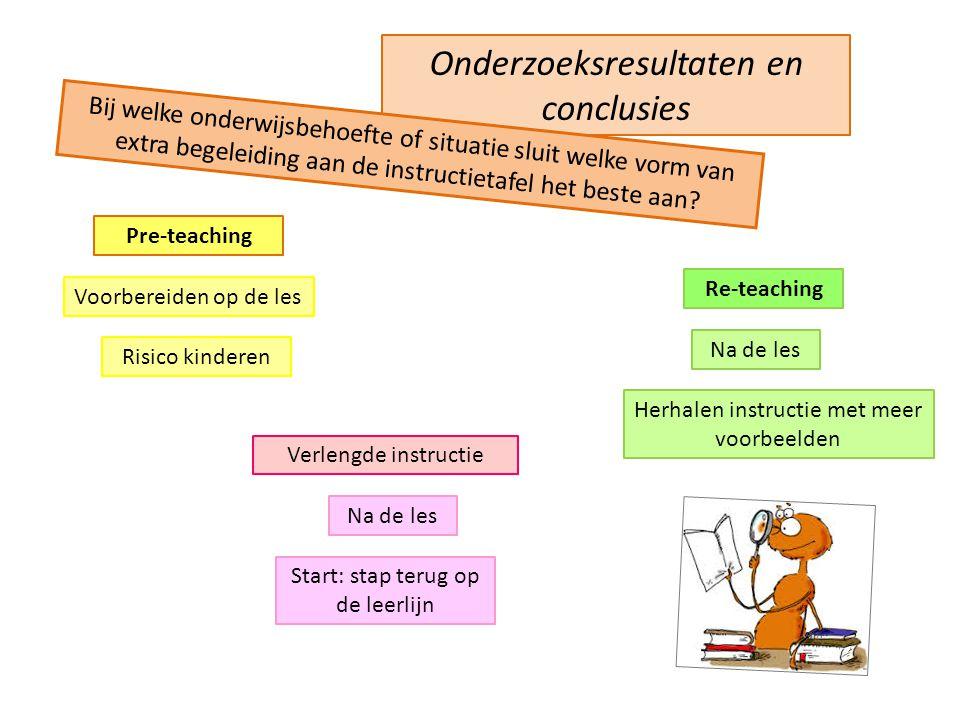 Onderzoeksresultaten en conclusies