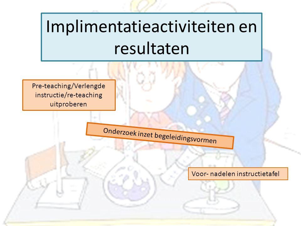 Implimentatieactiviteiten en resultaten