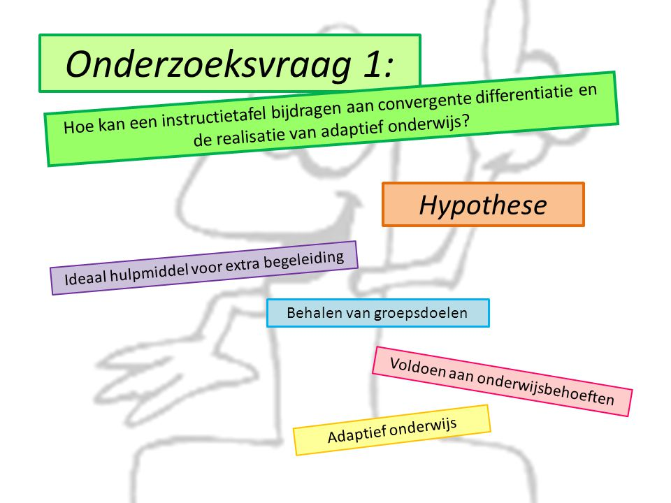 Onderzoeksvraag 1: Hypothese