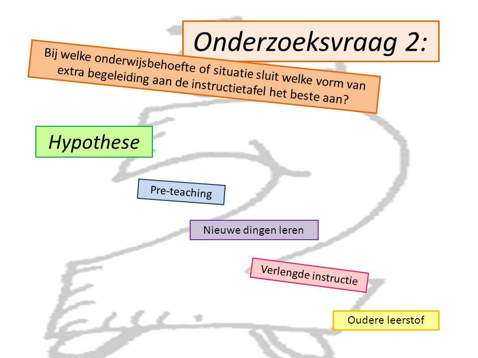 Onderzoeksvraag 2: Hypothese