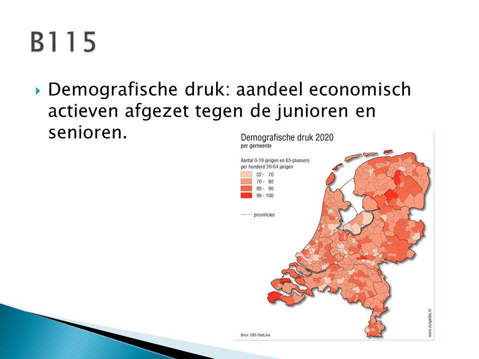 B115 Demografische druk: aandeel economisch actieven afgezet tegen de junioren en senioren.