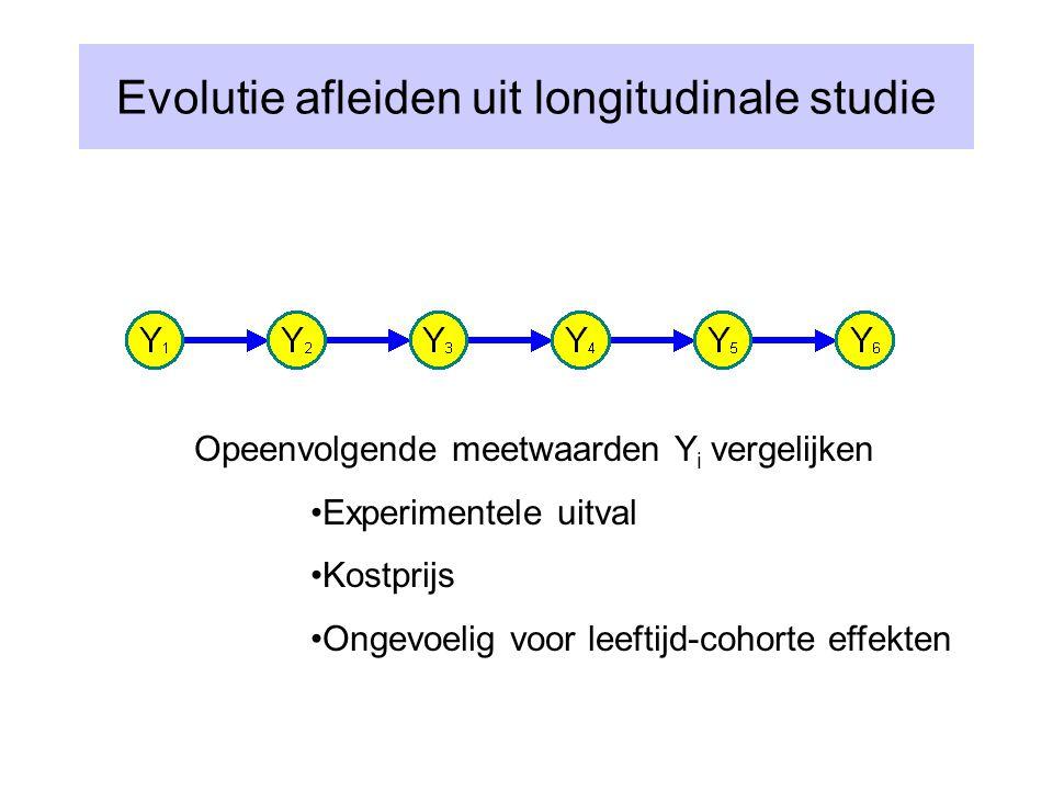Evolutie afleiden uit longitudinale studie