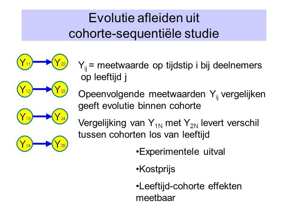Evolutie afleiden uit cohorte-sequentiële studie