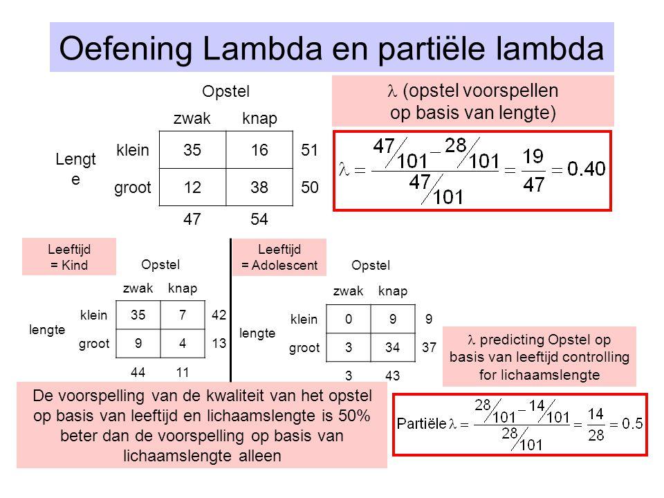 Oefening Lambda en partiële lambda