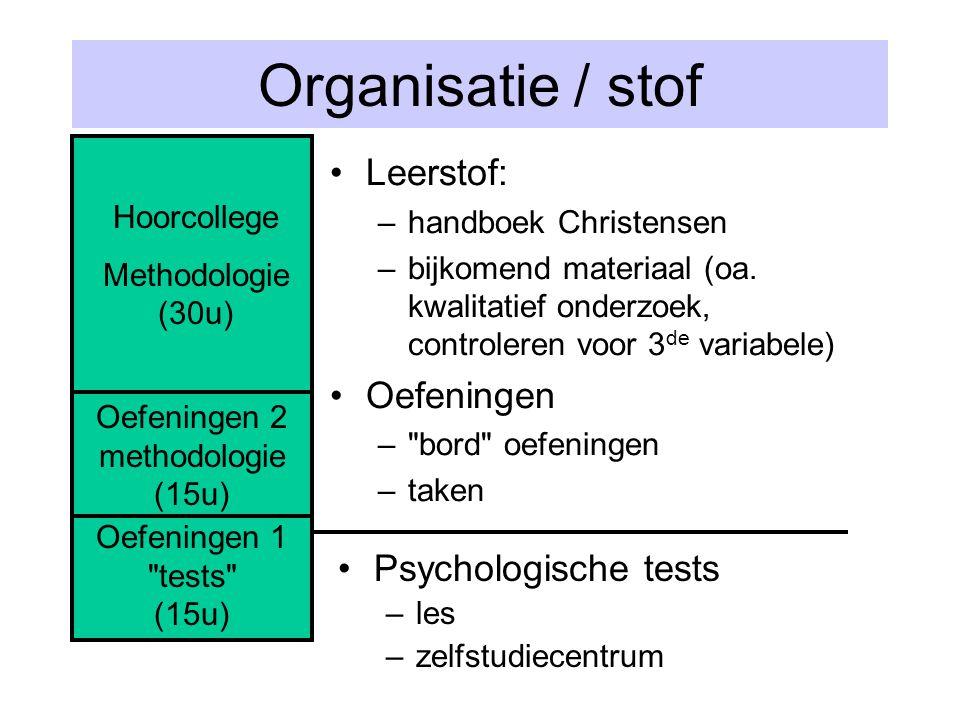Oefeningen 2 methodologie (15u)