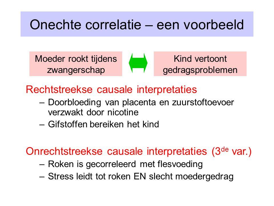 Onechte correlatie – een voorbeeld