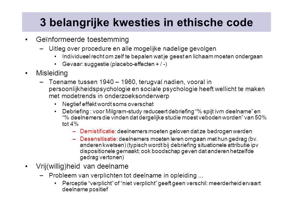 3 belangrijke kwesties in ethische code
