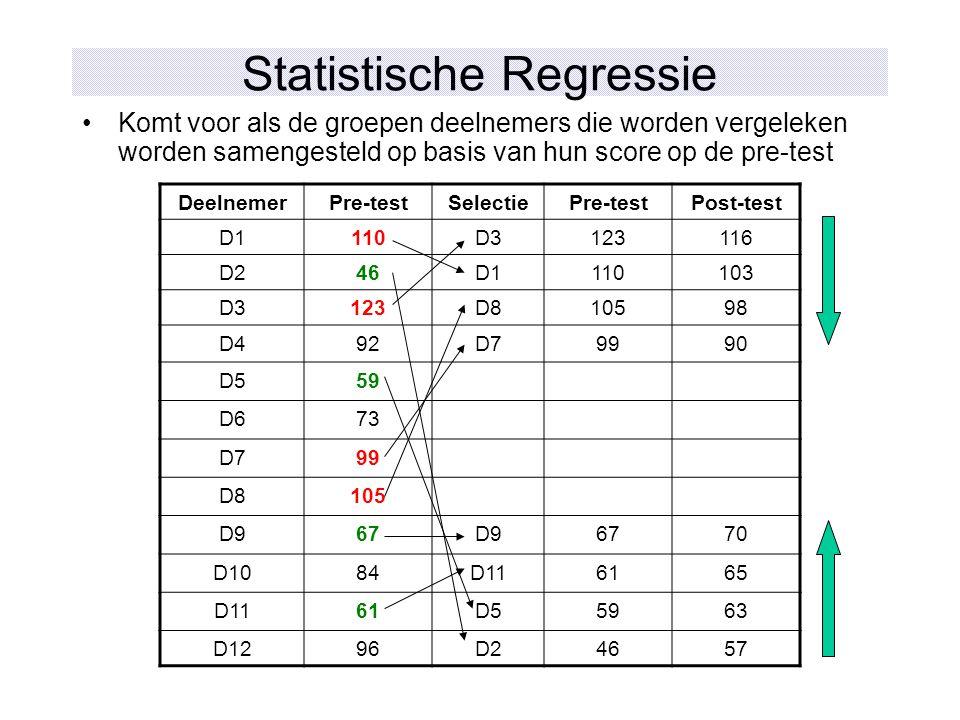 Statistische Regressie