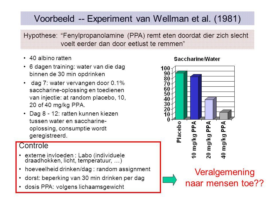 Voorbeeld -- Experiment van Wellman et al. (1981)