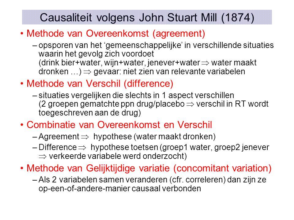 Causaliteit volgens John Stuart Mill (1874)