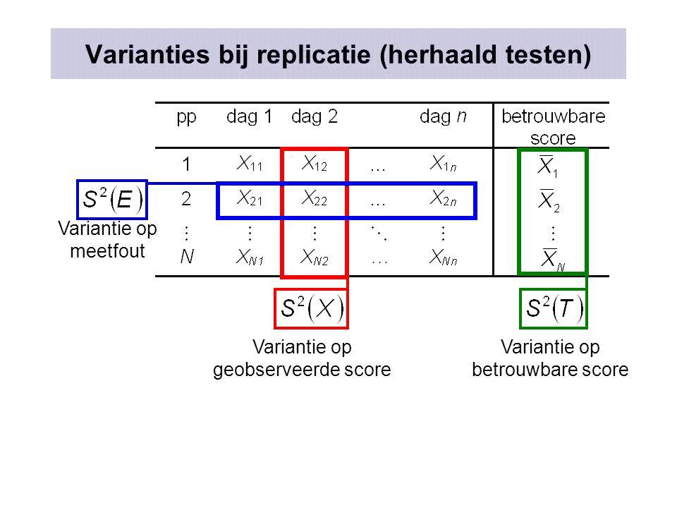 Varianties bij replicatie (herhaald testen)