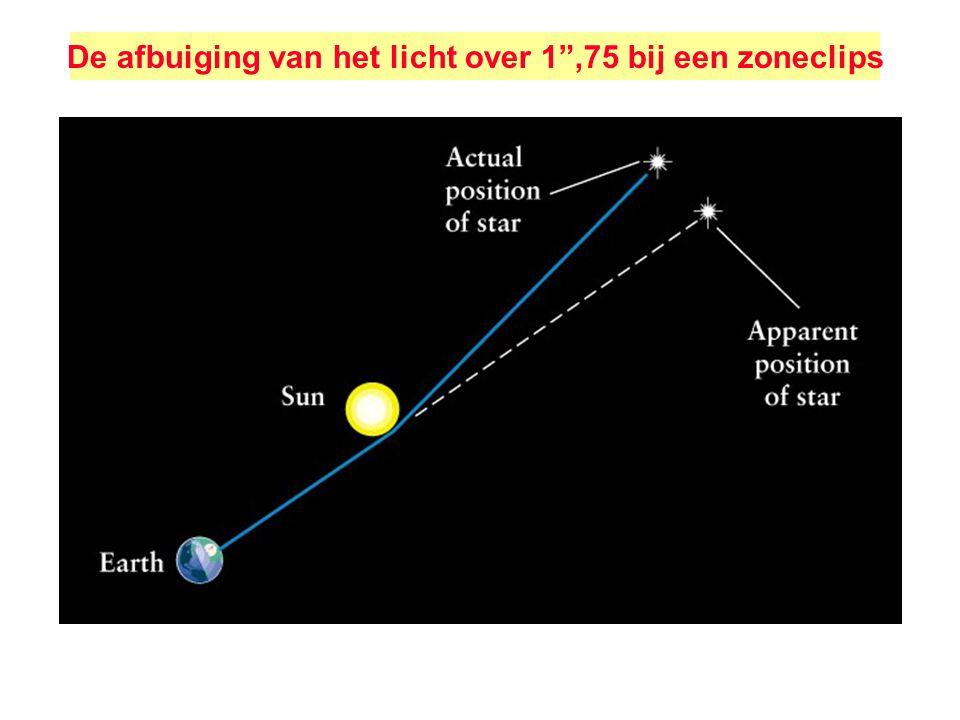 De afbuiging van het licht over 1 ,75 bij een zoneclips