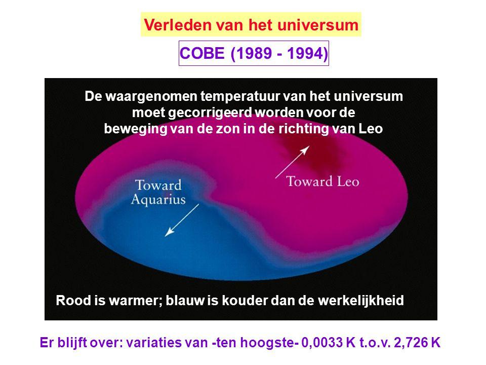 Verleden van het universum COBE (1989 - 1994)