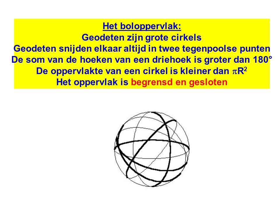 Geodeten zijn grote cirkels