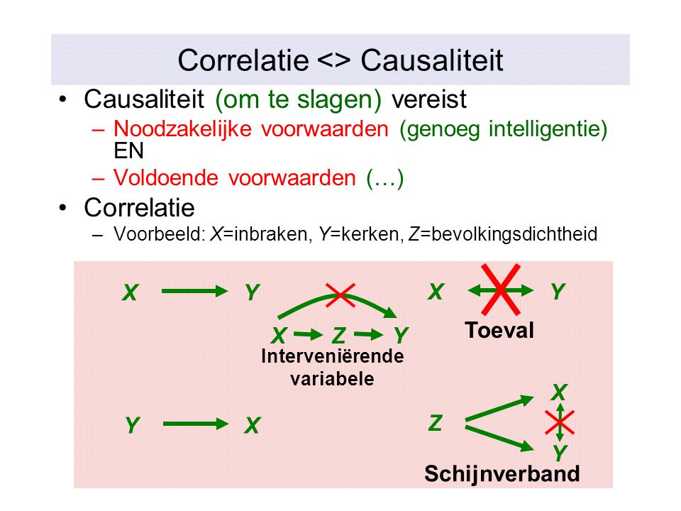 Correlatie <> Causaliteit