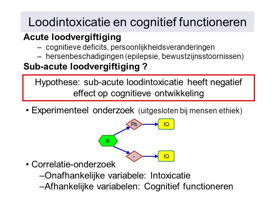 Loodintoxicatie en cognitief functioneren