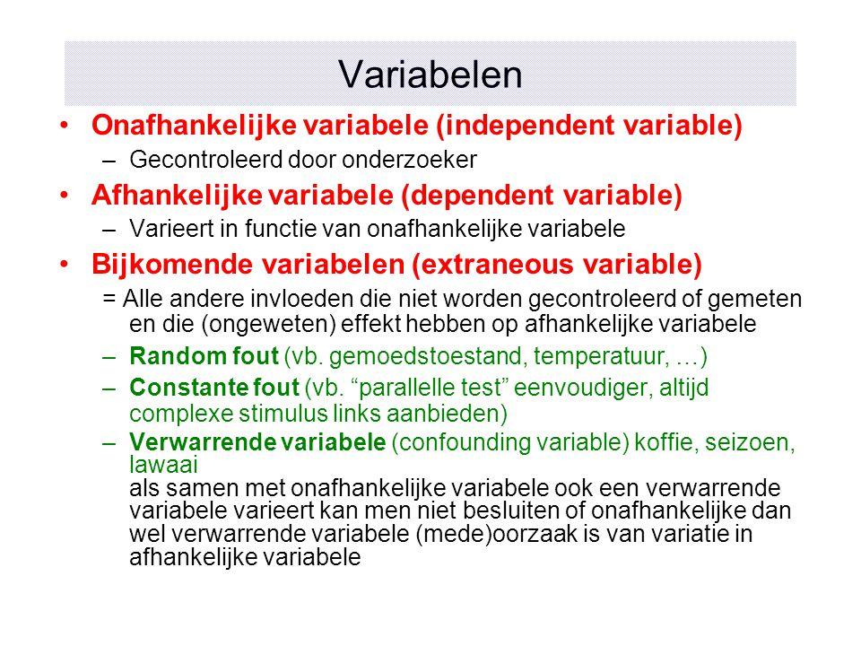 Variabelen Onafhankelijke variabele (independent variable)