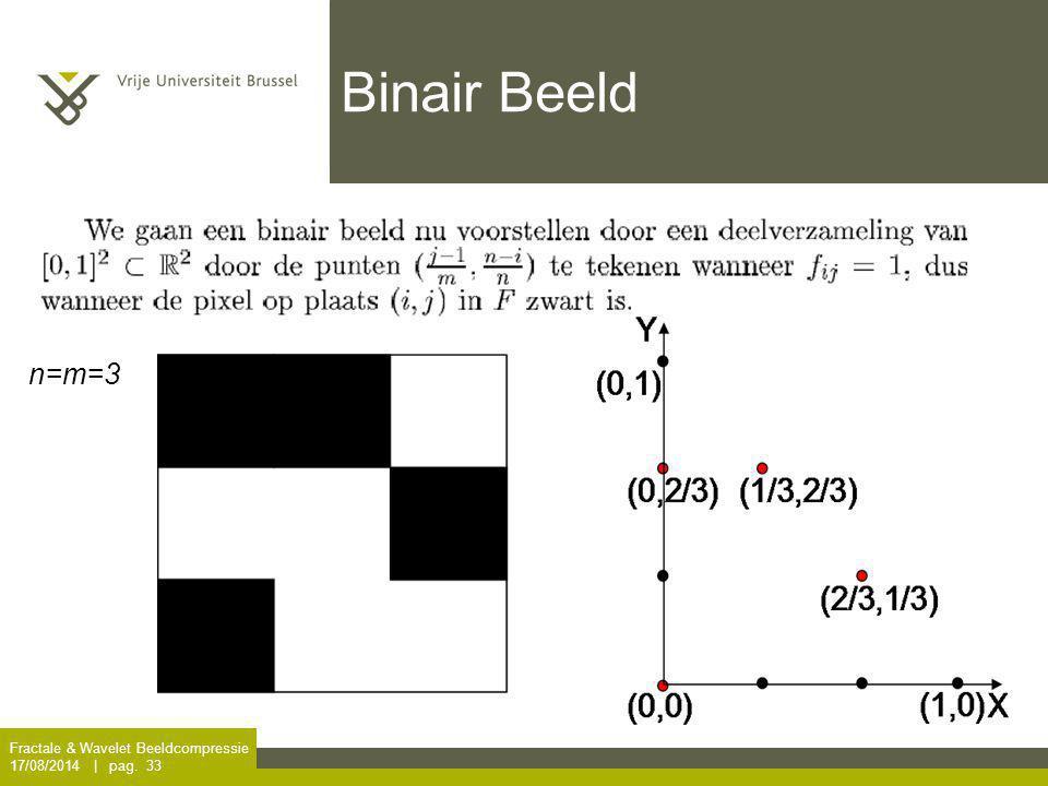 Binair Beeld n=m=3 Fractale & Wavelet Beeldcompressie