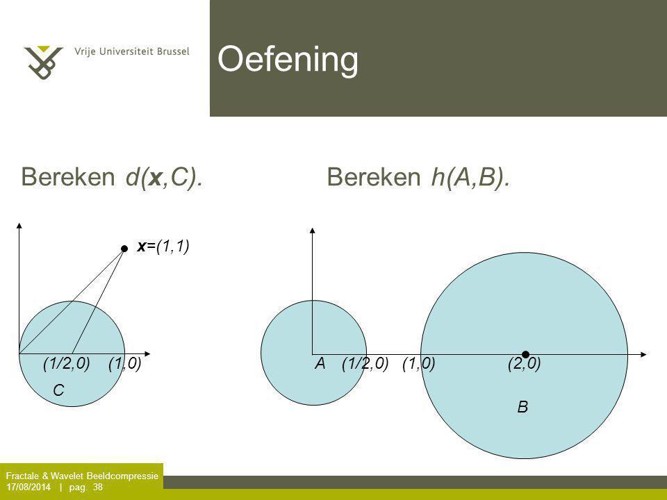 Oefening Bereken d(x,C). Bereken h(A,B). x=(1,1) (1/2,0) (1,0) A