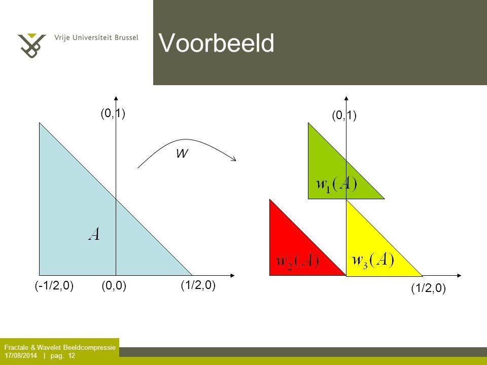 Voorbeeld (0,1) (0,1) W (-1/2,0) (0,0) (1/2,0) (1/2,0)