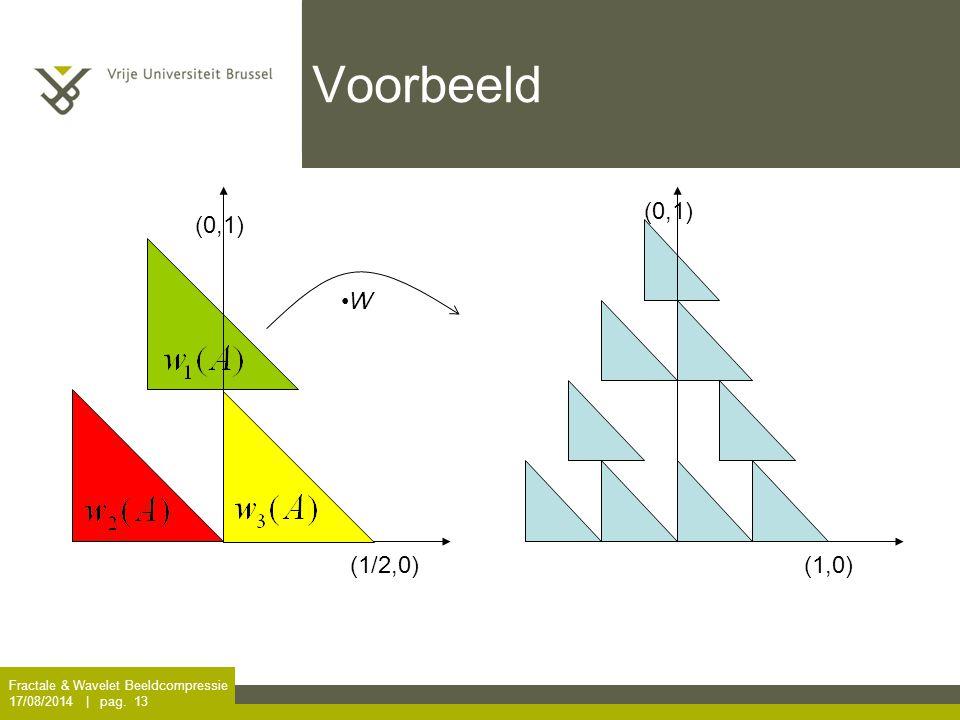Voorbeeld (0,1) (0,1) W (1/2,0) (1,0) Fractale & Wavelet Beeldcompressie 5/04/2017 | pag. 13