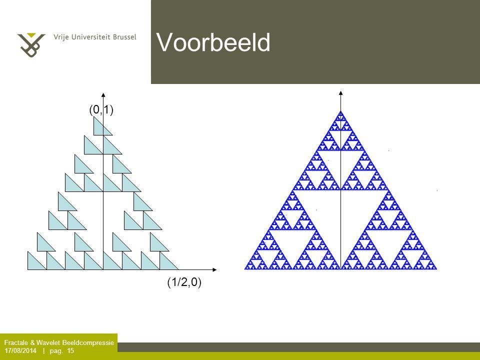 Voorbeeld (0,1) (1/2,0) Fractale & Wavelet Beeldcompressie