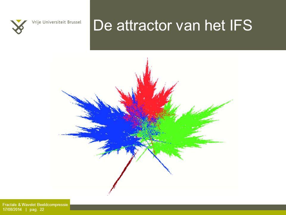 De attractor van het IFS