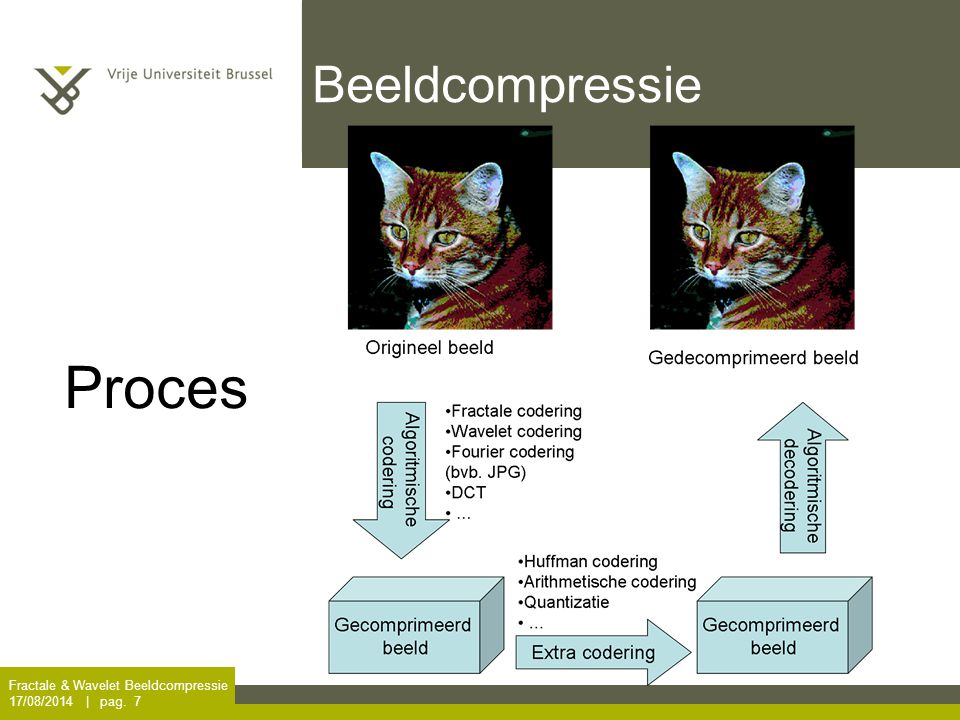 Proces Beeldcompressie Fractale & Wavelet Beeldcompressie