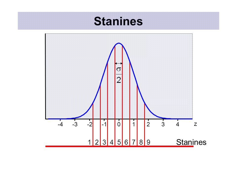 Stanines z -4 -3 -2 -1 1 2 3 4 Stanines 1 2 3 4 5 6 7 8 9