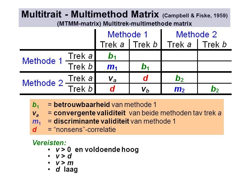 Multitrait - Multimethod Matrix (Campbell & Fiske, 1959) (MTMM-matrix) Multitrek-multimethode matrix